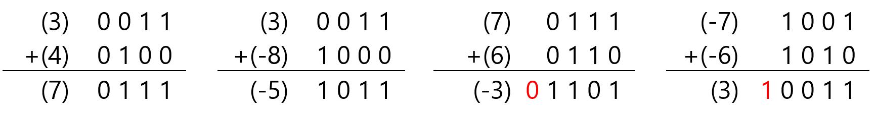 Exemplo de soma e subtração com binários
