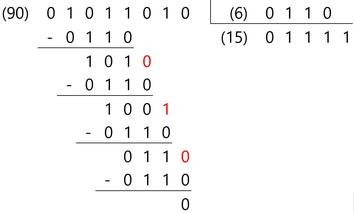 Exemplo de divisão com números binários