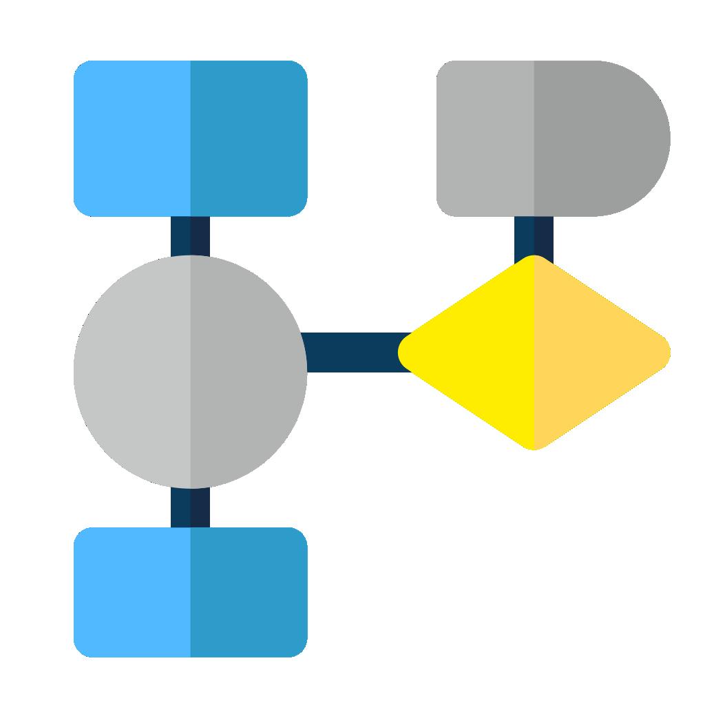 3 formas de representação de um algoritmo